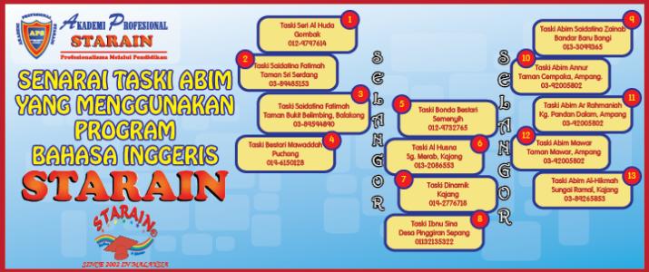 Senarai Taski ABIM Yang Menggunakan Program Bahasa Inggeris